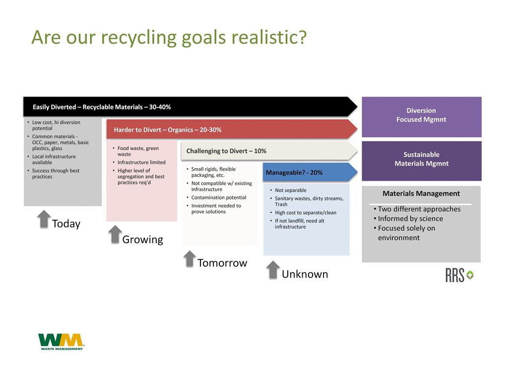 materials-management-lifestyle-12