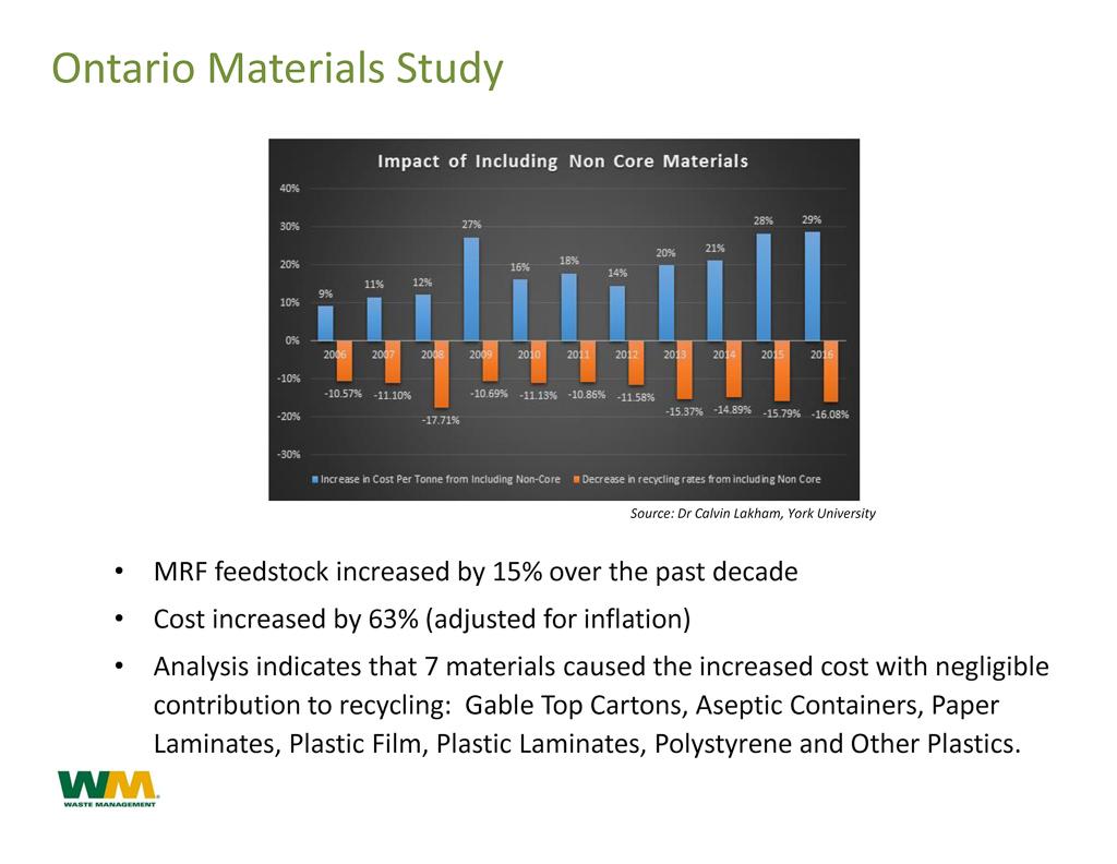 materials-management-lifestyle-25